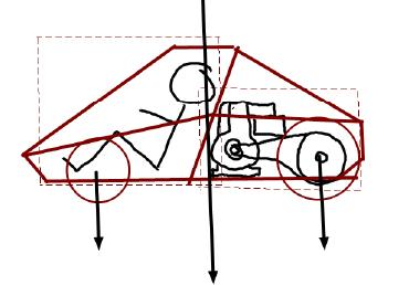 Go kart center of gravity.  The center of gravity needs to be taken into acount prior to placing to front wheels.