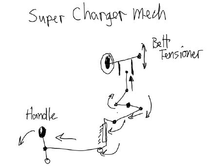 This is a linkage for activating a homemade supercharger on a go kart.  The handle is pulled forward and as a consequence through the mechanism results in a upward motion that tightens the belt, or turns on the supercharger.