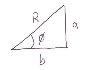 Vector R with sides a and b